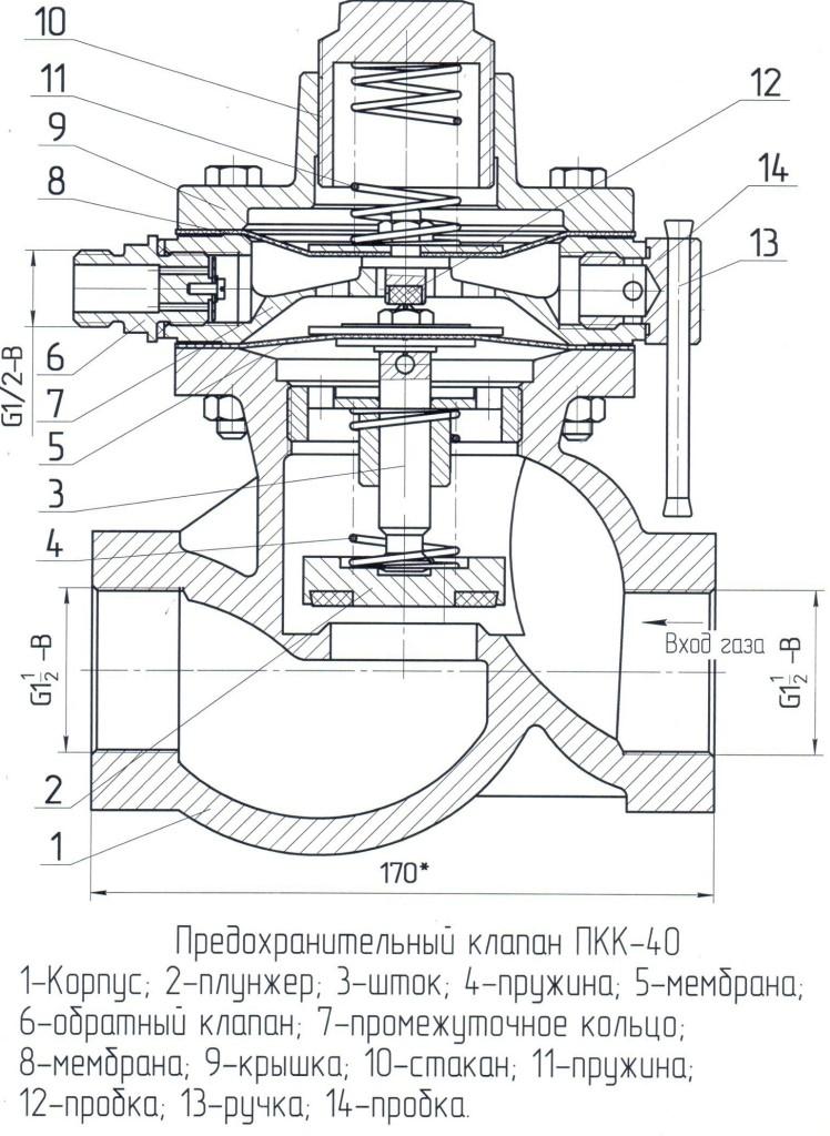 КЛАПА   ПРЕДОХРАНИТЕЛЬНЫЙ  ЗАПОРНЫЙ ПКК-40М