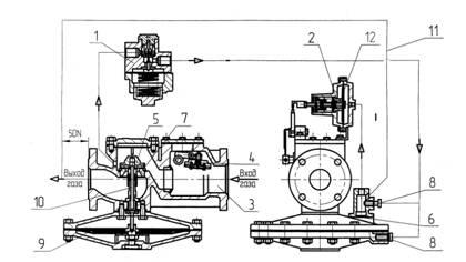 Регулятор давления РДГ-150В
