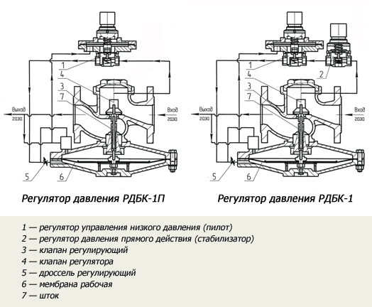 Схема РДБК-1-100