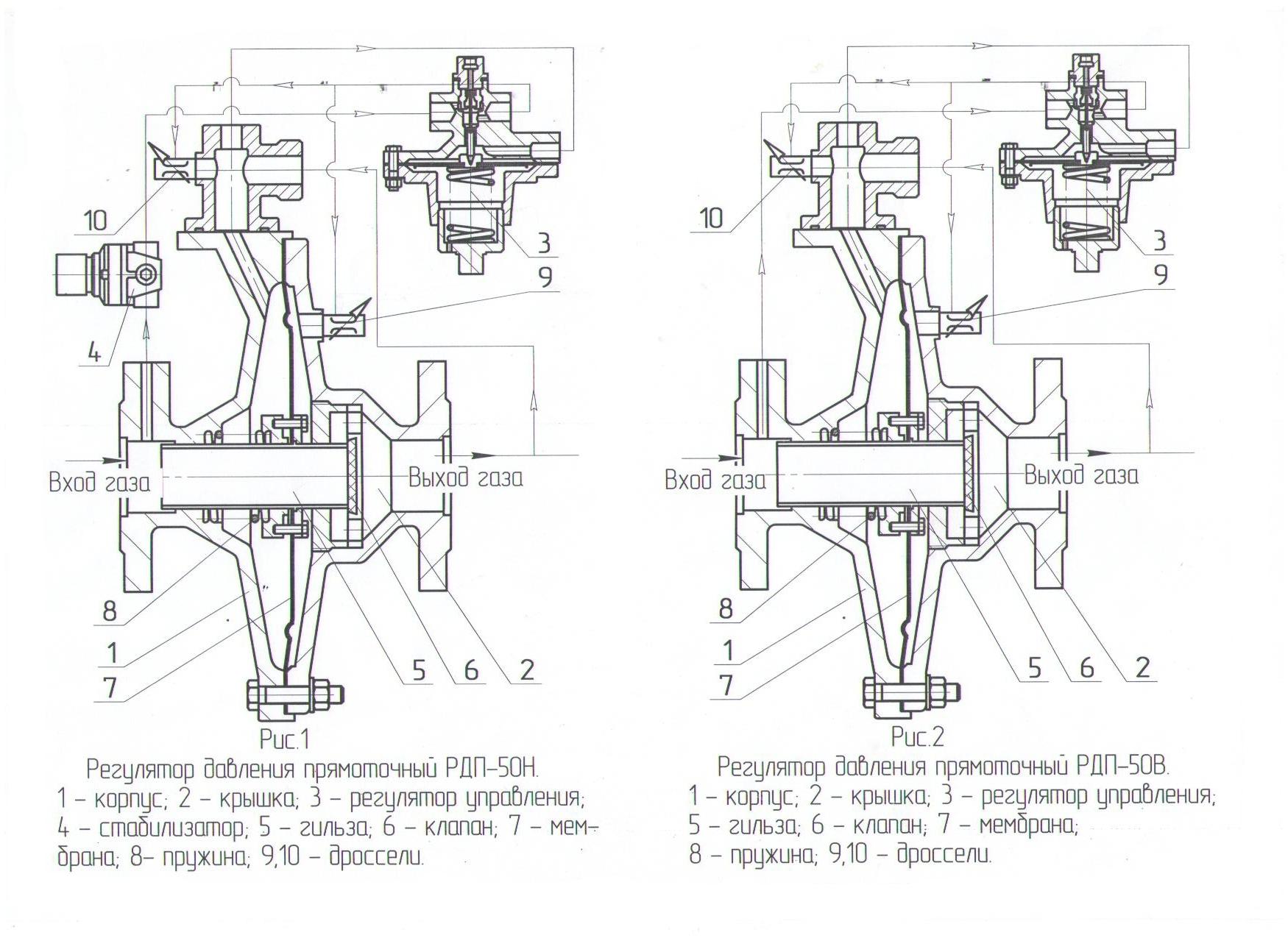 Мембрана стабилизатора к РДП-50Н